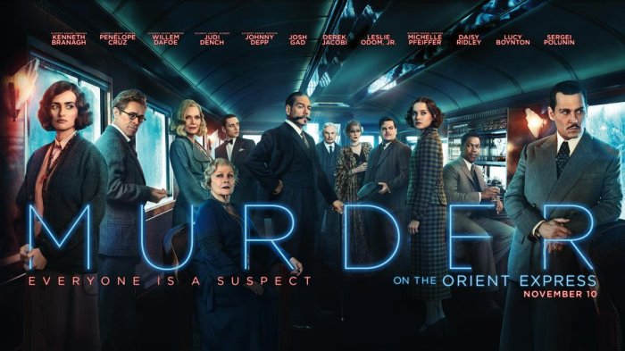 Murder on the Orient Express(Review)